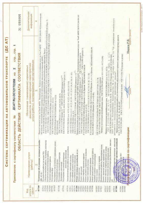 Приложение к сертификату соответствия №ДСАТ RU.OC121TO358 (стр.1)